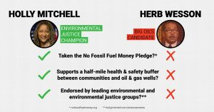 Climate and Environmental Justice Groups Endorse Holly Mitchell for LA County Supervisor
