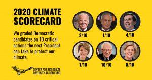 Updated Climate Scorecard Puts Bloomberg Last